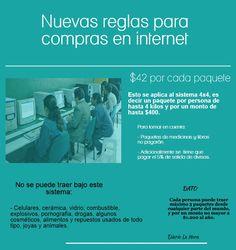 Nuevo impuesto para compras por web en Ecuador