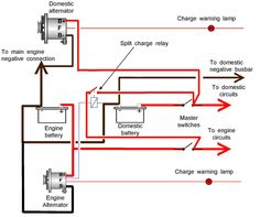 Great diagram. dual battery charger, triple battery
