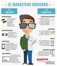 Características del marketero moderno. Infografía en español. #CommunityManager