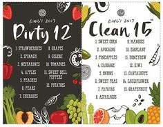 EWG's Dirty 12 and Clean 15 Foods. Dirty 12 foods need to be bought organic and Clean 15 does not need to be boughten organic Ways To Eat Healthy, Healthy Food Options, Healthy Recipes, Clean Recipes, Organic Recipes, Healthy Life, Healthy Living, Healthy Facts, Clean Foods