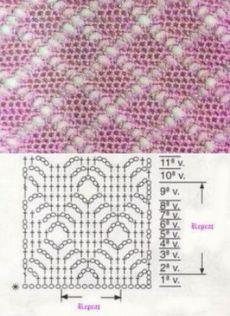Crochet Diamonds Stitch Knitting by the Diamond Point Hook ⋆ by the Kingdom Hook Gilet Crochet, Crochet Lace Edging, Crochet Motifs, Crochet Diagram, Crochet Stitches Patterns, Crochet Chart, Stitch Patterns, Knitting Patterns, Knit Crochet