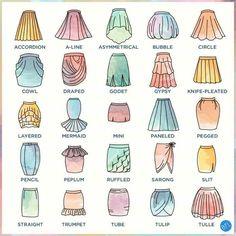 Modelos de saia