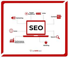 SEO is just a piece of any great digital marketing strategy, but it's a pretty integral one. Reach @thewebtechy for SEO and more! Call - +91 7087550539 Visit - thewebtechy.com Email - thewebtechy@gmail.com Seo Marketing, Digital Marketing Strategy, Content Marketing, Performance Measurement, Best Web Design, Design Development, Hacks, Pretty, Inbound Marketing