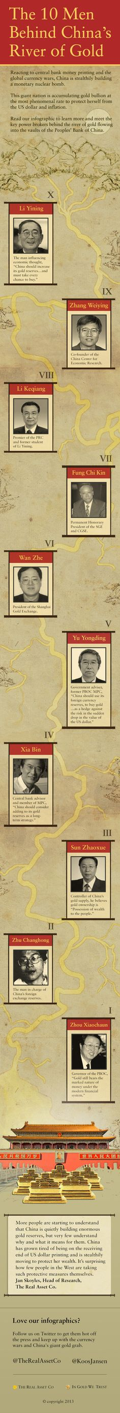 The 10 Men Behind China's River Of Gold   #Infographic #Economy #Gold