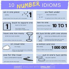 Confusing Words, Idioms And Phrases, English Summer, Six Feet Under, English Idioms, American English, One Back, Proverbs, Grammar