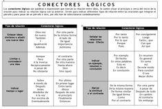 conectores+lógicos.jpg (1011×679)
