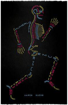 Skeleton Typogram...