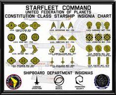Star Trek TOS Einstein Class Science Research Ship by viperaviator on DeviantArt Star Trek Logo, Star Trek Tv, Star Wars, Star Trek Ships, Star Trek Insignia, Uss Intrepid, Star Trek Wallpaper, Star Trek Uniforms, United Federation Of Planets