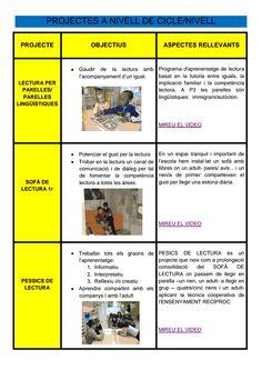 PROJECTES De lectura.pdf