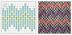 Image from http://needleknowledge.com/wp-content/uploads/2014/04/NK_Chevron_set.jpg.