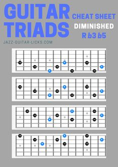 Jazz Guitar Lessons and Printable PDF Methods With Audio Files Diminished Guitar Triads - Cheat Sheet By Stef Ramin On In Chords & Voicings 0 comments Guitar Scales Charts, Guitar Chords And Scales, Jazz Guitar Chords, Music Theory Guitar, Guitar Chords Beginner, Music Chords, Guitar Chord Chart, Guitar For Beginners, Guitar Tabs