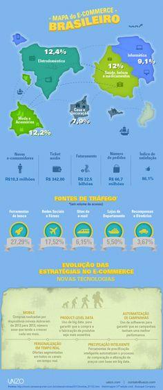 Confira o Mapa do E-commerce Brasileiro