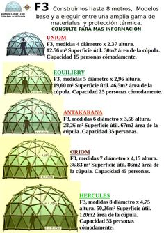 DOMOS GEODESICOS ARTESANALES: DOMO Salas Polivalentes Geodesic Dome Greenhouse, Geodesic Dome Homes, Tyni House, Dome House, New House Plans, Small House Plans, Casa Octagonal, Civil Engineering Design, Dome Structure