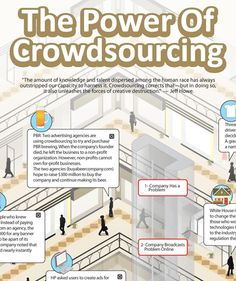 The Power of Crowdsourcing