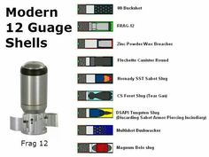 Modern 12 gauge shells: not for hunting game.