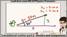 #MCAT Physics Vectors and Components Translational Motion