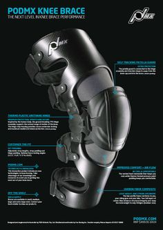 POD MX Knee Brace by Chris Peters, via Behance