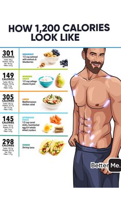 Get Ultimate 28 Days Meal & Workout Plan! 💪🏻🍽🔥Click to download the app on App Store now! #fatburn #burnfat #weightloss #health #healthylifestyle #sport #bettermen