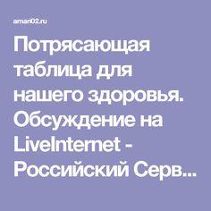 Потрясающая таблица для нашего здоровья. Обсуждение на LiveInternet - Российский Сервис Онлайн-Дневников