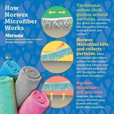 Our mission at Norwex is to improve quality of life by radically reducing chemicals in our homes. In addition, the Norwex products make cleaning faster and more cost effective than traditional cleaning products.