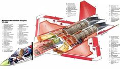 The Fighter: The Super Plane America Never Built - aircraft desig Us Military Aircraft, Military Jets, Military Weapons, Stealth Aircraft, Fighter Aircraft, Fighter Jets, F22 Raptor, Spaceship Concept, Plan Drawing