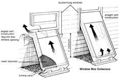 How To Build Your Own Solar Air Heater http://homestead-and-survival.com/how-to-build-your-own-solar-air-heater/