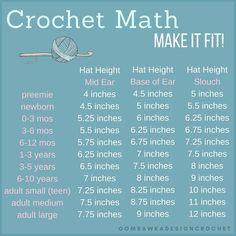 Oombawka Design Crochet Average Crochet Hat Sizes and Heights Crochet Hat Sizing, Mode Crochet, Crochet Chart, Crochet Basics, Crochet Beanie, Crochet For Beginners, Filet Crochet, Crochet Stitches, Knit Crochet