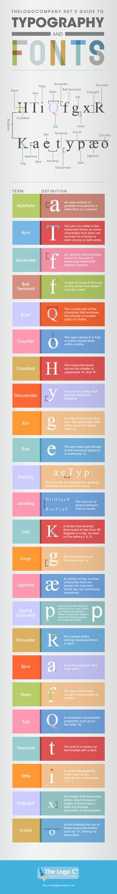 40 Brilliant and Complex Topics Explained Perfectly By Infographics