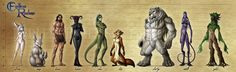Endless Realms player race height chart by jocarra.deviantart.com on @DeviantArt