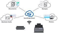 Introducing a new way to scan with ScanSnap Cloud