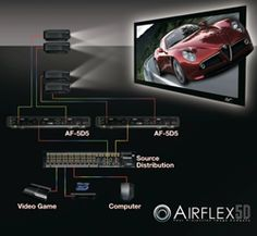 AirFlex5D Brings Multi-Projector Stacking to the Home