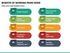 Present and explain the advantages of Work from Home (WFH) policy to your employees with our Benefits of Working from Home PPT template.