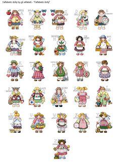 alfabeto dolly