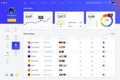 png by Neo Web Dashboard, Dashboard Design, David Beckham, App Design Inspiration, Design Ideas, Thing 1, Web Ui Design, Admin Panel, Social Media