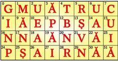 Jocuri distractive pentru copii mai mari şi mai mici Periodic Table, Mai, Periodic Table Chart, Periotic Table