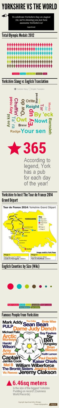#Yorkshire vs. The World Infographic from Superbreakblog.com