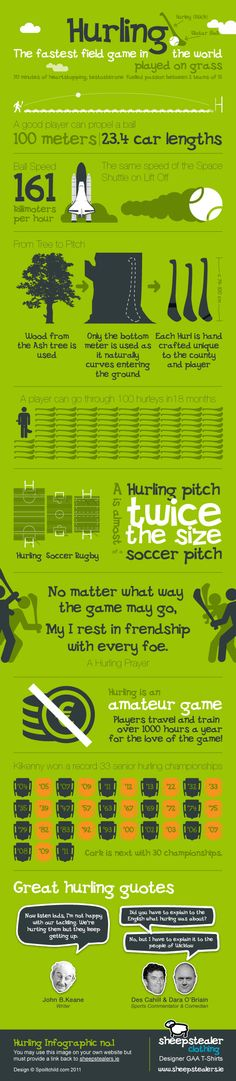 The basics of hurling! This game is my life. Proud to be Irish