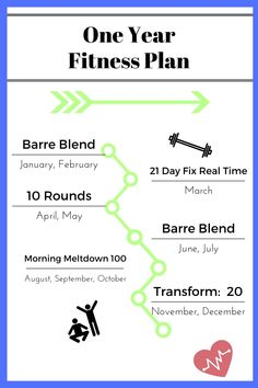 Im sharing my 2020 fitness plan and showing you how to create an at home fitness plan that works for you including a free Personal Fitness Plan Template available in my resource library. Personal Fitness, You Fitness, Physical Fitness, Fitness Motivation, Fitness Goals, Woman Fitness, Muscle Fitness, Workout Fitness, 80 Day Obsession Workout