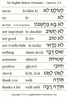 Learn hebrew nikud keyboard