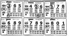 Number Tricks, Lucky Numbers For Lottery, Kalyan Tips, 120 Chart, Word Wall Headers, Touch Math, Free Casino Slot Games, Games