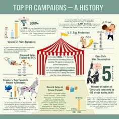 INFOGRAPHIC-top-pr-campaigns-a-history1.jpg 998×1,000 pixels