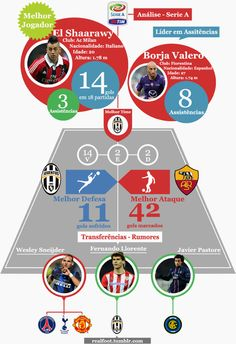 Calcio - Serie A