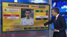 Real Madrid manager Carlo Ancelotti says Di Maria wants to leave the club - details on #SSNHQ Embedded image permalink