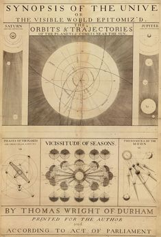 1742 The Orbits & Trajectories Of The Planets & Comets Near The Sun