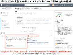 Facebook広告オーディエンスネットワークはGoogleの脅威 http://yokotashurin.com/facebook/audience-network.html