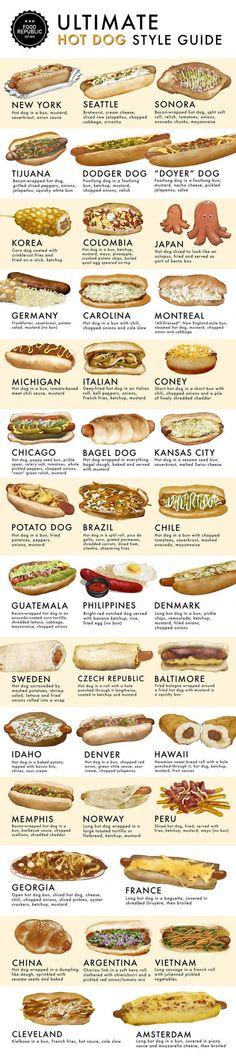 Here's How People In 40 Different Parts Of The World Eat Hot Dogs - OMG Facts - The World's #1 Fact Source                                                                                                                                                                                 More