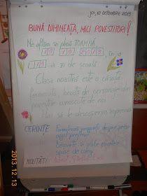 Profesor învăţământ primar CUCOŞ OANA DIANA: Mesajul zilei Blog Page, Anchor Charts, Journal, School, 1st Grades, Schools, Journals