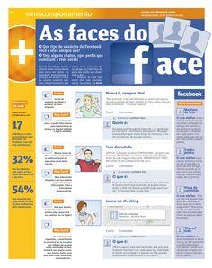 As Faces do Face (Jornal Metro - SP)
