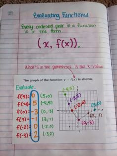 Math = Love: 2014-2015 Algebra 1 Unit 1 Interactive Notebook Pages