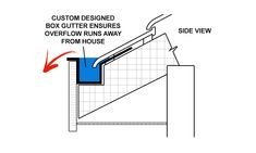 13 Great Box Gutter Images Box Gutter Architecture